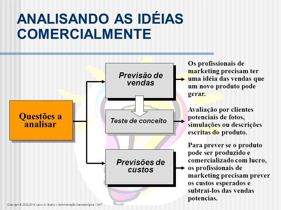ANALISANDO AS IDÉIAS COMERCIALMENTE Questões a analisar Previsão de vendas Os profissionais de marketing precisam ter uma idéia das vendas que um novo