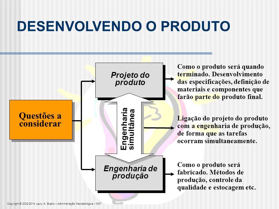 DESENVOLVENDO O PRODUTO Questões a considerar Projeto do produto Como o produto será quando terminado. Desenvolvimento das especificações, definição d