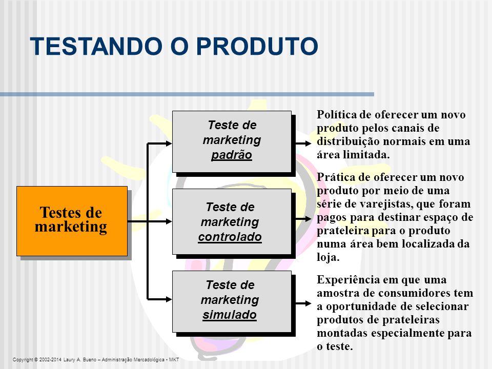 TESTANDO O PRODUTO Testes de marketing Teste de marketing padrão Política de oferecer um novo produto pelos canais de distribuição normais em uma área