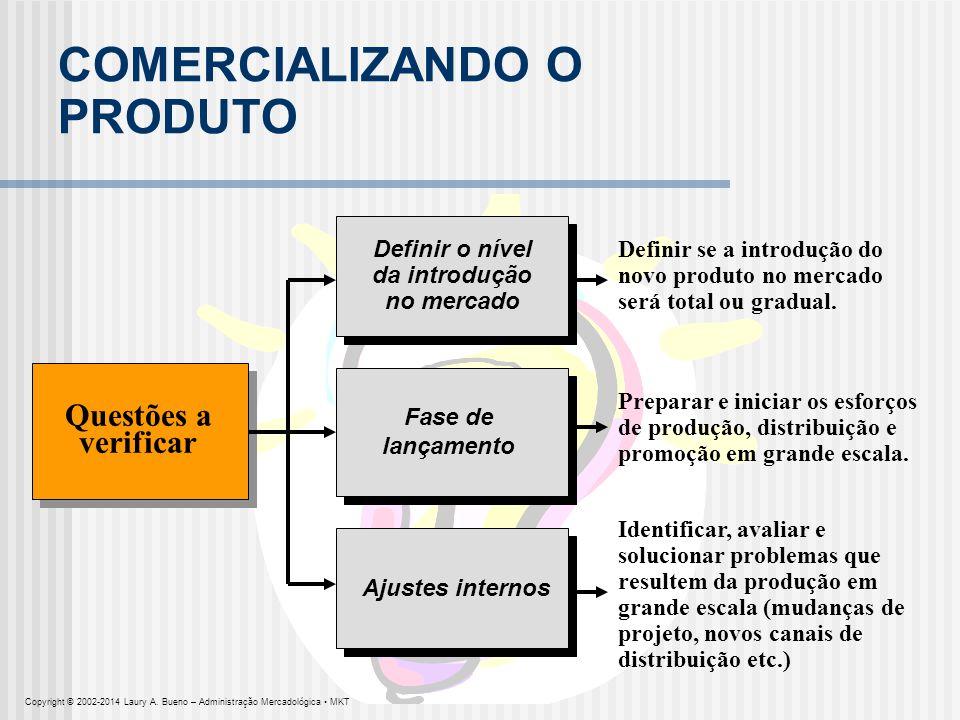 COMERCIALIZANDO O PRODUTO Questões a verificar Definir o nível da introdução no mercado Definir se a introdução do novo produto no mercado será total