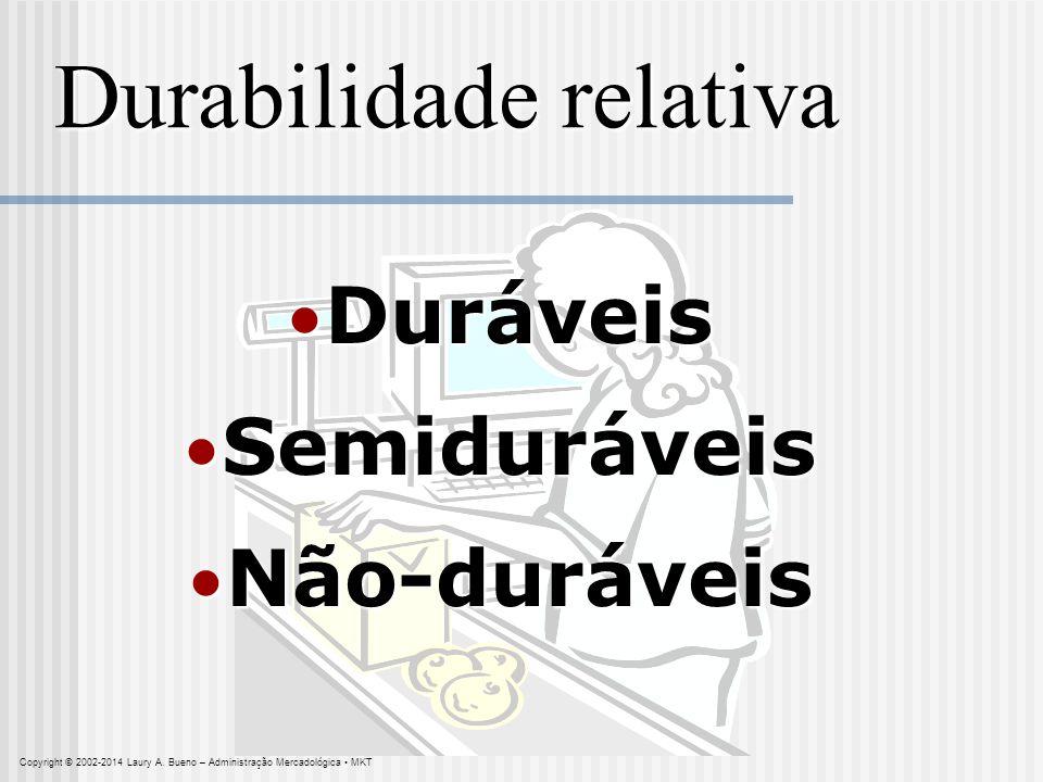 Durabilidade relativa Duráveis Duráveis Semiduráveis Semiduráveis Não-duráveis Não-duráveis Copyright © 2002-2014 Laury A. Bueno – Administração Merca