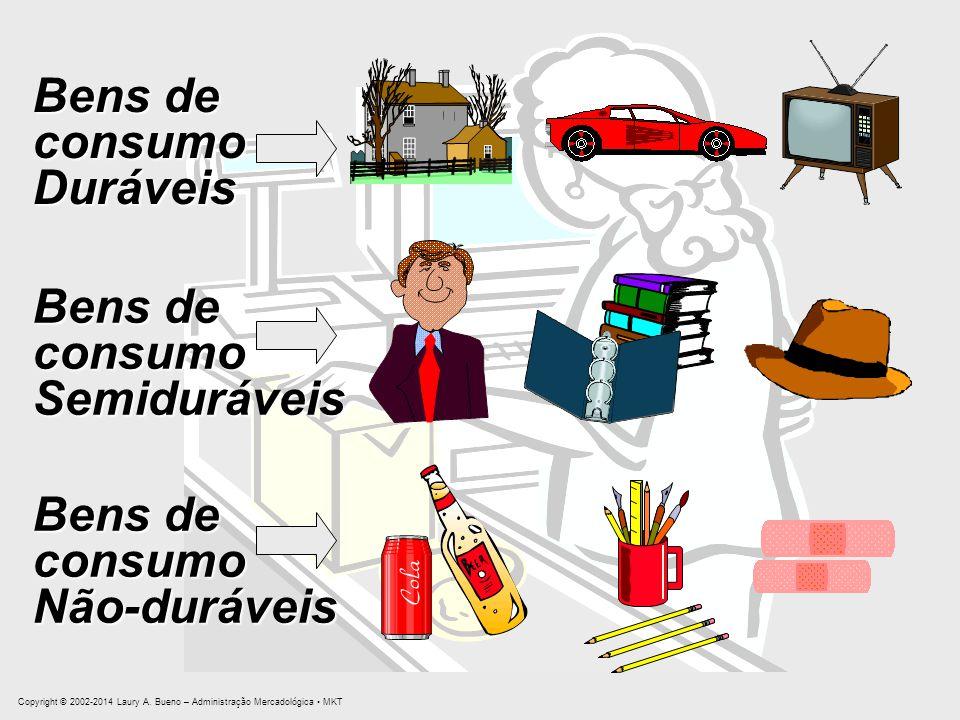 Bens de consumoNão-duráveis consumoSemiduráveis consumo Duráveis Copyright © 2002-2014 Laury A. Bueno – Administração Mercadológica MKT