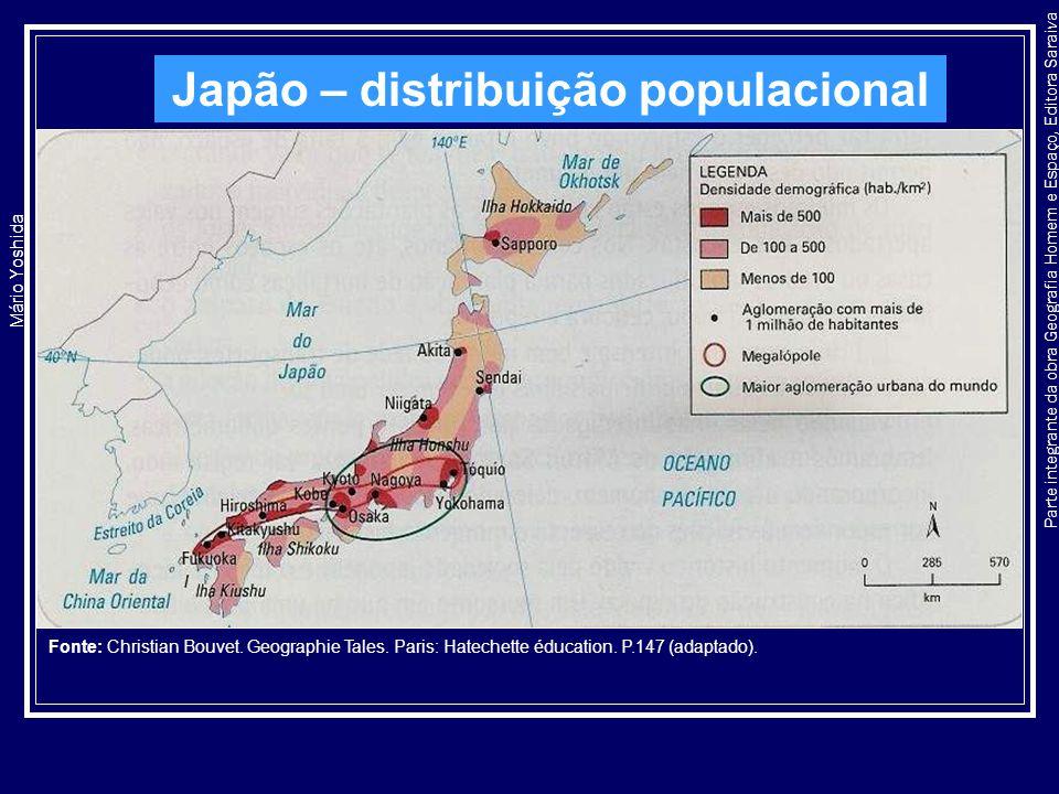 Parte integrante da obra Geografia Homem e Espaço, Editora Saraiva Japão – distribuição populacional Mário Yoshida Fonte: Christian Bouvet. Geographie