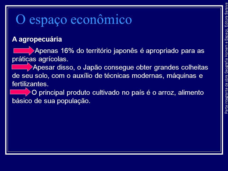Parte integrante da obra Geografia Homem e Espaço, Editora Saraiva O espaço econômico A agropecuária Apenas 16% do território japonês é apropriado par