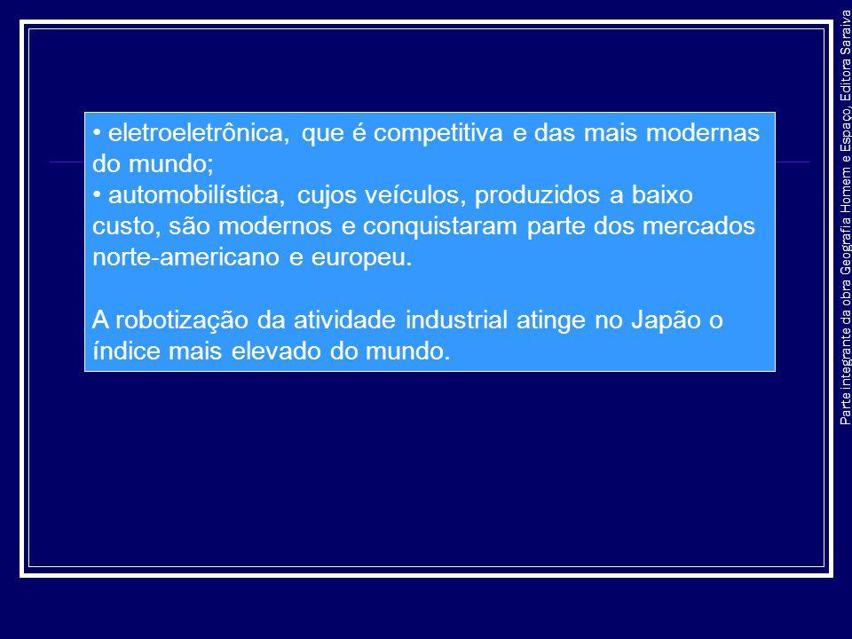 Parte integrante da obra Geografia Homem e Espaço, Editora Saraiva eletroeletrônica, que é competitiva e das mais modernas do mundo; automobilística,