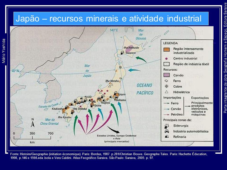 Parte integrante da obra Geografia Homem e Espaço, Editora Saraiva Japão – recursos minerais e atividade industrial Mário Yoshida Fonte: Histoire/Geog