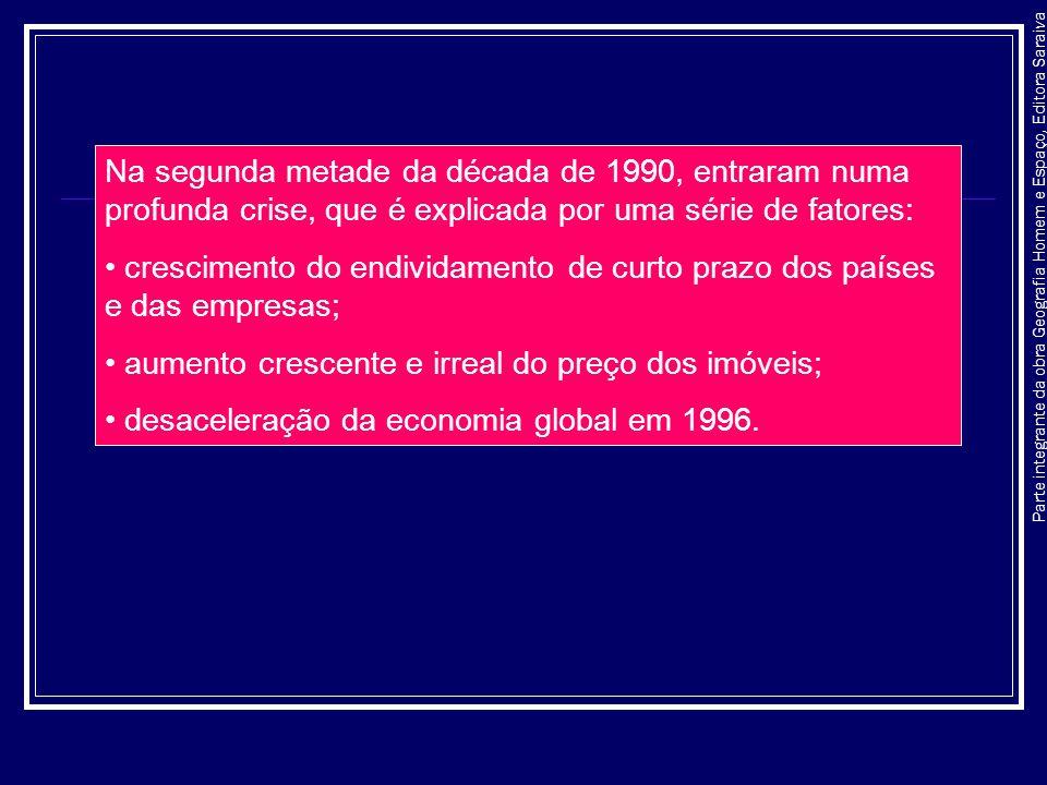 Parte integrante da obra Geografia Homem e Espaço, Editora Saraiva Na segunda metade da década de 1990, entraram numa profunda crise, que é explicada