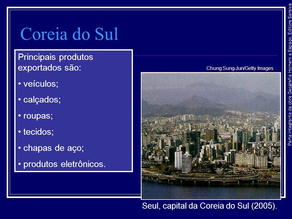 Parte integrante da obra Geografia Homem e Espaço, Editora Saraiva Coreia do Sul Seul, capital da Coreia do Sul (2005). Principais produtos exportados