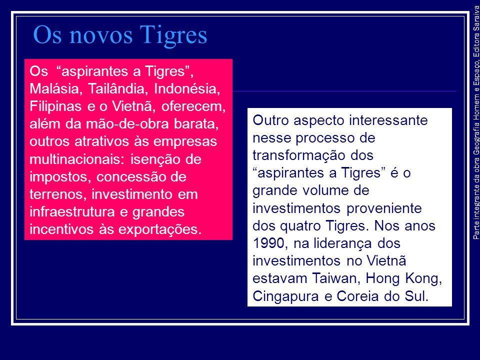 Parte integrante da obra Geografia Homem e Espaço, Editora Saraiva Os novos Tigres Os aspirantes a Tigres, Malásia, Tailândia, Indonésia, Filipinas e