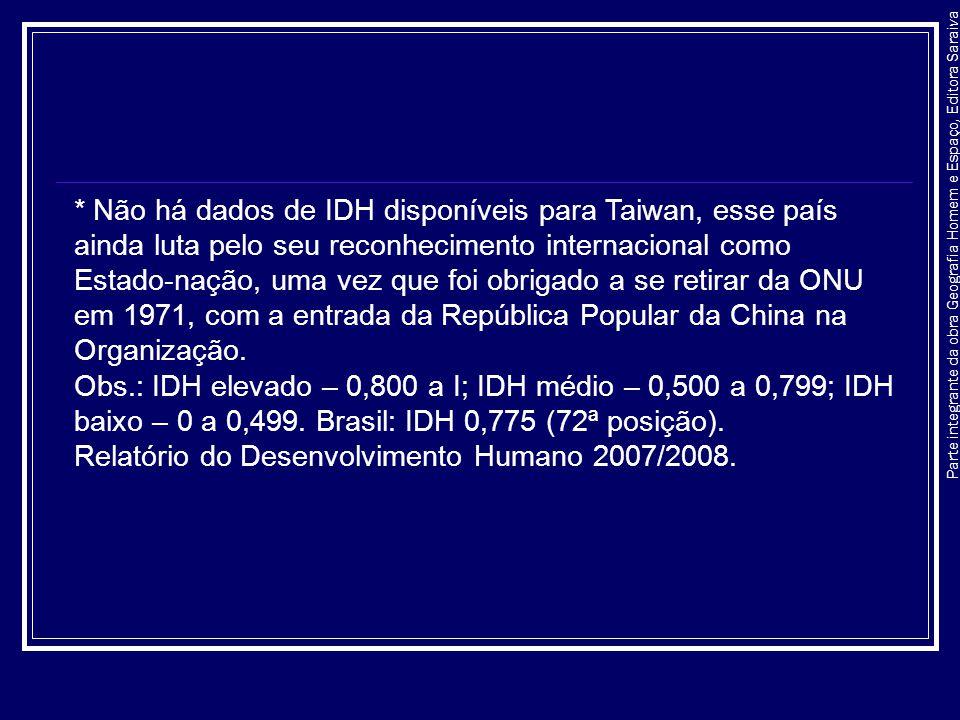 Parte integrante da obra Geografia Homem e Espaço, Editora Saraiva Conversa Em que países o número de habitantes é superior a 70 milhões.