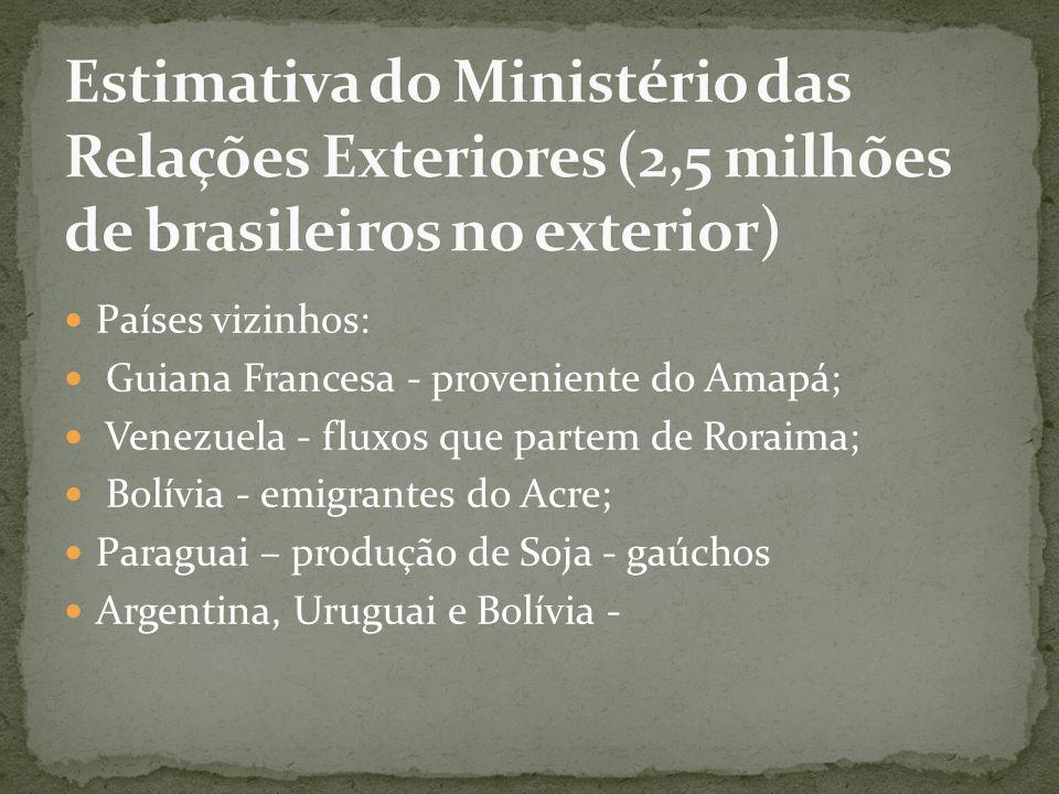 Países vizinhos: Guiana Francesa - proveniente do Amapá; Venezuela - fluxos que partem de Roraima; Bolívia - emigrantes do Acre; Paraguai – produção d