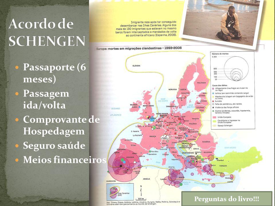 Passaporte (6 meses) Passagem ida/volta Comprovante de Hospedagem Seguro saúde Meios financeiros Perguntas do livro!!!