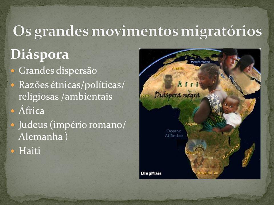 Espontâneos Colonizadores Oportunidades de trabalho Melhores condições de vida Forçados Escravizados Crises econômicas Desastres ambientais