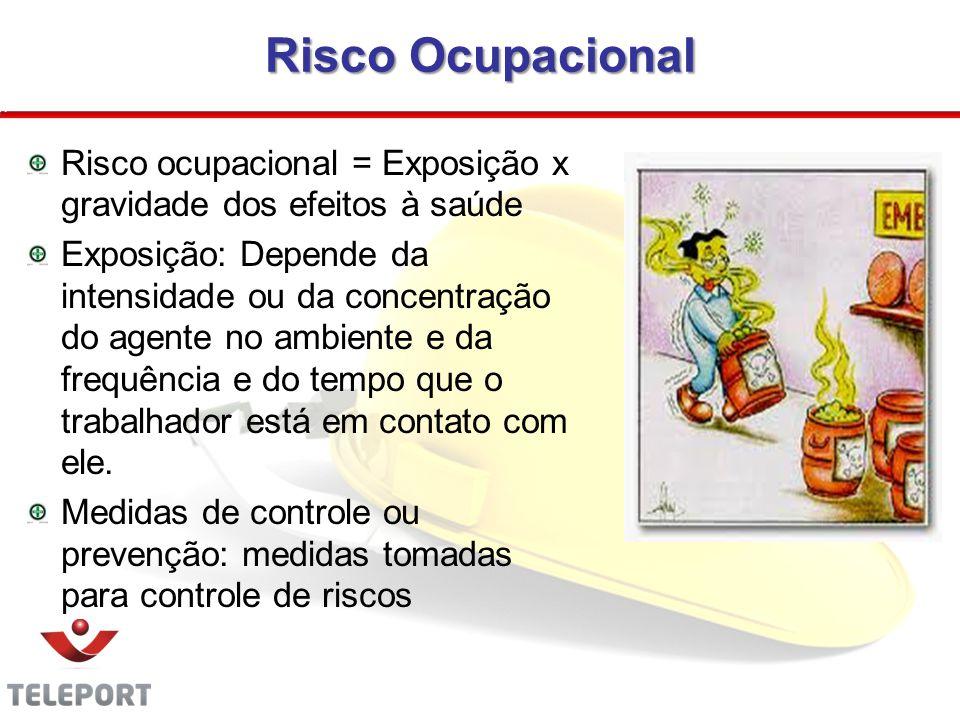 Risco Ocupacional Risco ocupacional = Exposição x gravidade dos efeitos à saúde Exposição: Depende da intensidade ou da concentração do agente no ambi