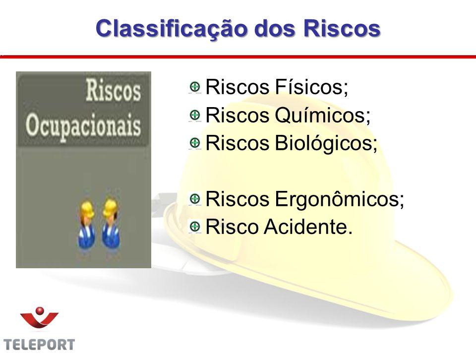Classificação dos Riscos Riscos Físicos; Riscos Químicos; Riscos Biológicos; Riscos Ergonômicos; Risco Acidente. 10