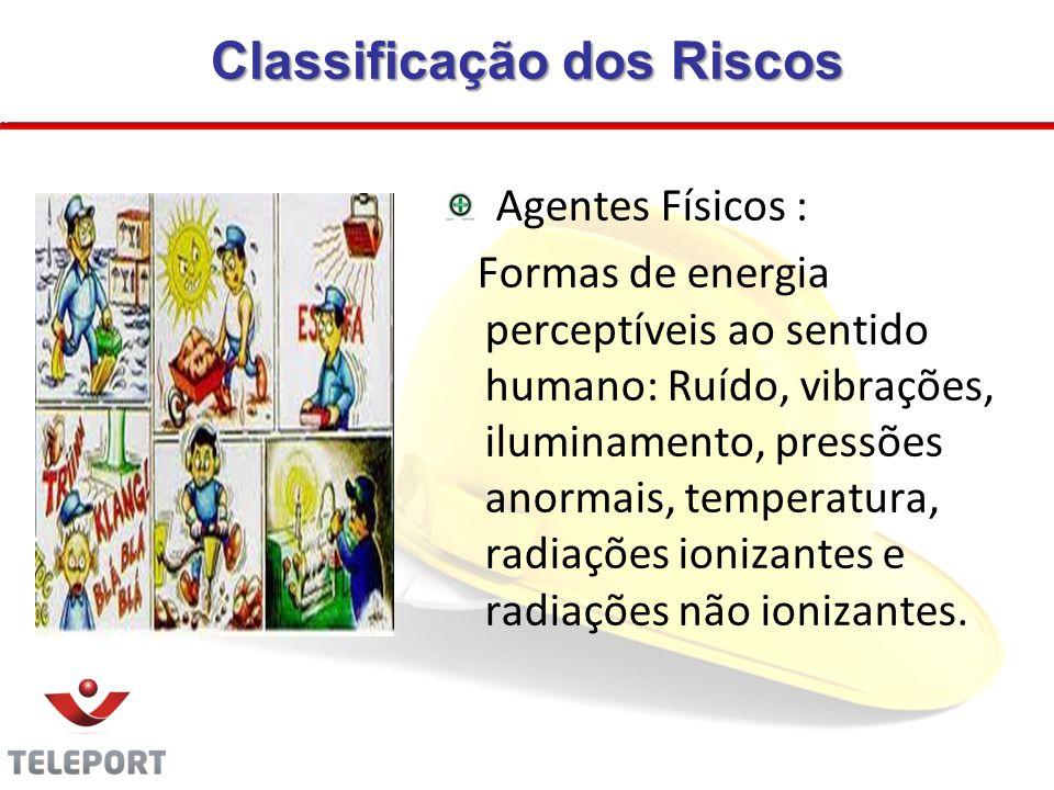 Classificação dos Riscos Agentes Físicos : Formas de energia perceptíveis ao sentido humano: Ruído, vibrações, iluminamento, pressões anormais, temper