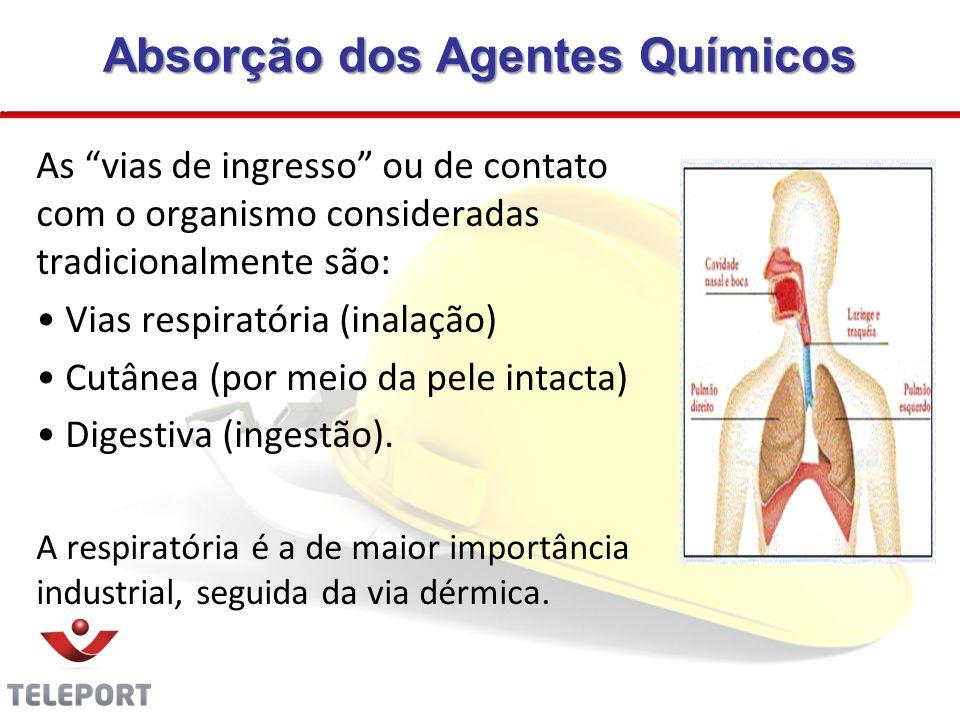 Absorção dos Agentes Químicos As vias de ingresso ou de contato com o organismo consideradas tradicionalmente são: Vias respiratória (inalação) Cutâne