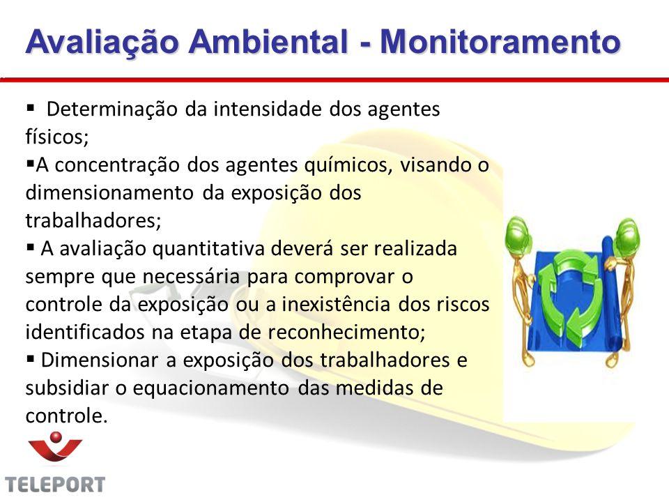 Determinação da intensidade dos agentes físicos; A concentração dos agentes químicos, visando o dimensionamento da exposição dos trabalhadores; A aval