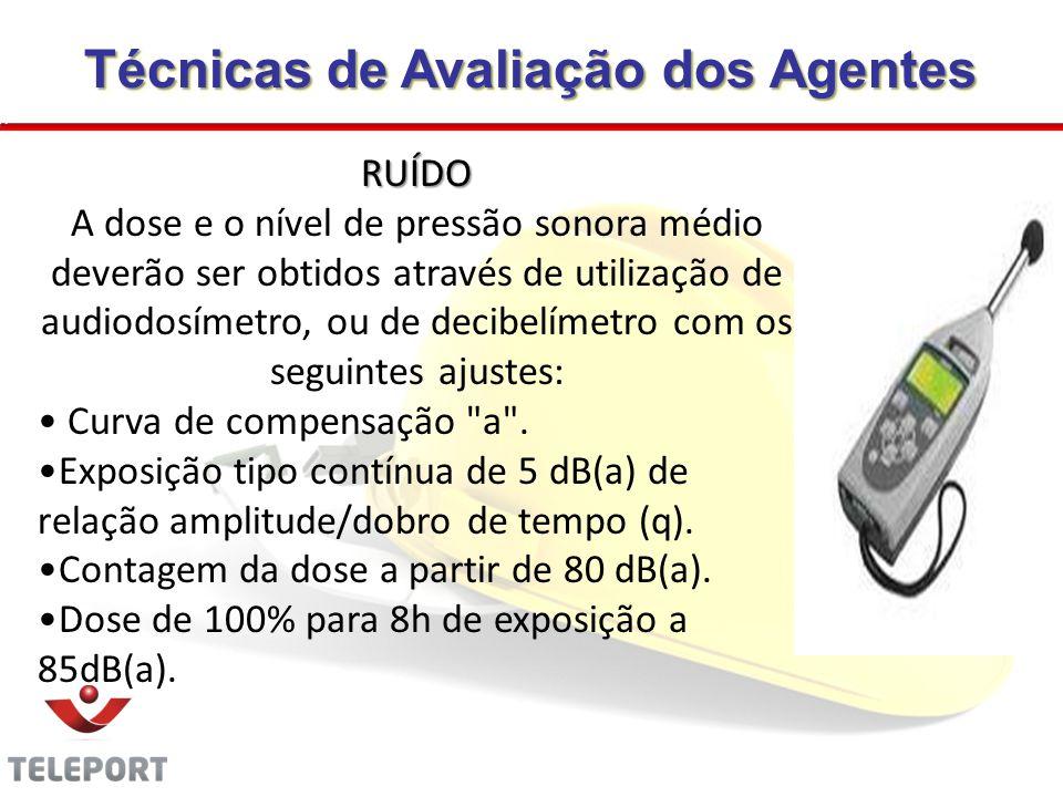 RUÍDO A dose e o nível de pressão sonora médio deverão ser obtidos através de utilização de audiodosímetro, ou de decibelímetro com os seguintes ajust