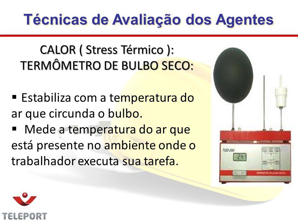 CALOR ( Stress Térmico ): TERMÔMETRO DE BULBO SECO: Estabiliza com a temperatura do ar que circunda o bulbo. Mede a temperatura do ar que está present