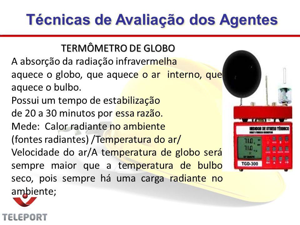 TERMÔMETRO DE GLOBO A absorção da radiação infravermelha aquece o globo, que aquece o ar interno, que aquece o bulbo. Possui um tempo de estabilização