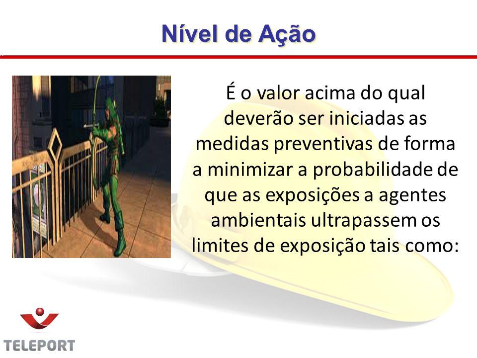 Nível de Ação É o valor acima do qual deverão ser iniciadas as medidas preventivas de forma a minimizar a probabilidade de que as exposições a agentes