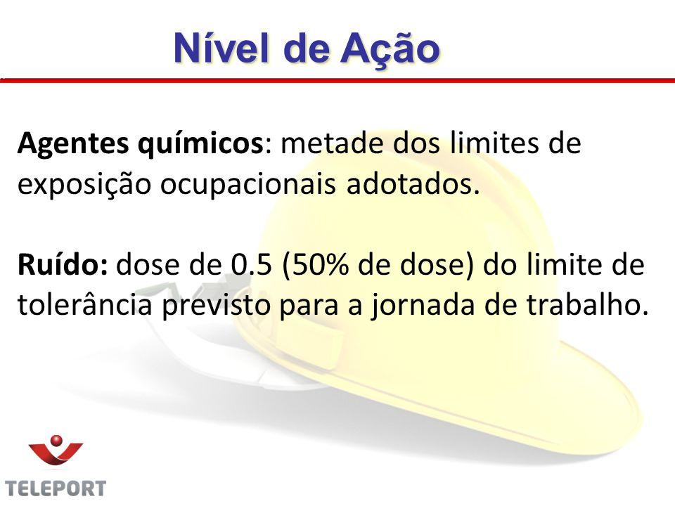 Nível de Ação Agentes químicos: metade dos limites de exposição ocupacionais adotados. Ruído: dose de 0.5 (50% de dose) do limite de tolerância previs