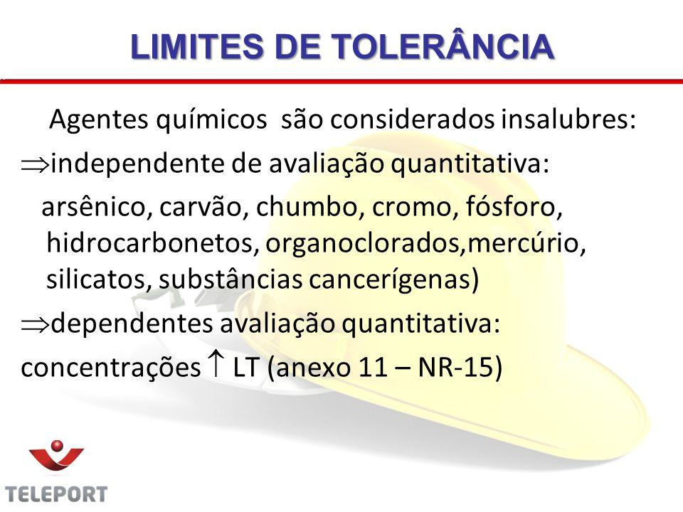 LIMITES DE TOLERÂNCIA Agentes químicos são considerados insalubres: independente de avaliação quantitativa: arsênico, carvão, chumbo, cromo, fósforo,