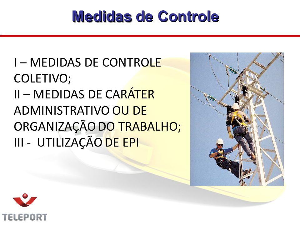 Medidas Medidas de Controle I – MEDIDAS DE CONTROLE COLETIVO; II – MEDIDAS DE CARÁTER ADMINISTRATIVO OU DE ORGANIZAÇÃO DO TRABALHO; III - UTILIZAÇÃO D