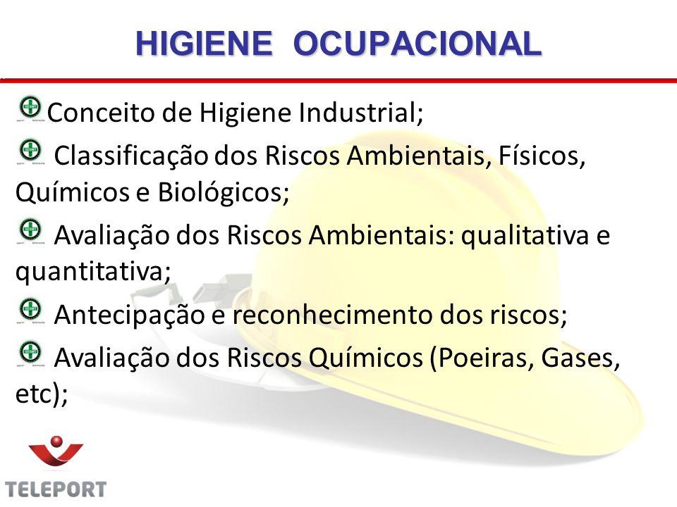 HIGIENE OCUPACIONAL Conceito de Higiene Industrial; Classificação dos Riscos Ambientais, Físicos, Químicos e Biológicos; Avaliação dos Riscos Ambienta