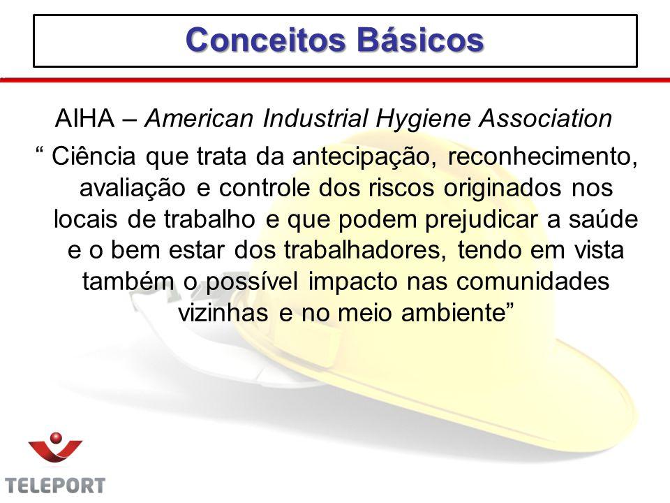 Conceitos Básicos AIHA – American Industrial Hygiene Association Ciência que trata da antecipação, reconhecimento, avaliação e controle dos riscos ori