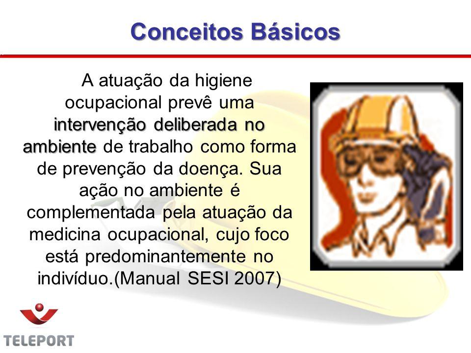 Conceitos Básicos intervenção deliberada no ambiente A atuação da higiene ocupacional prevê uma intervenção deliberada no ambiente de trabalho como fo