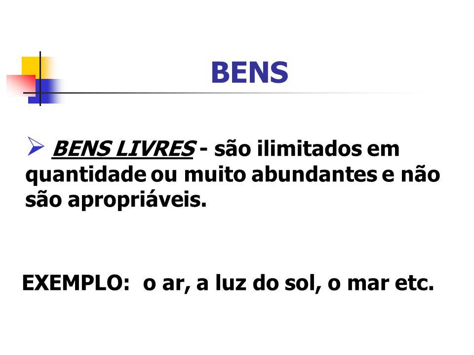 BENS BENS LIVRES - são ilimitados em quantidade ou muito abundantes e não são apropriáveis. EXEMPLO: o ar, a luz do sol, o mar etc.