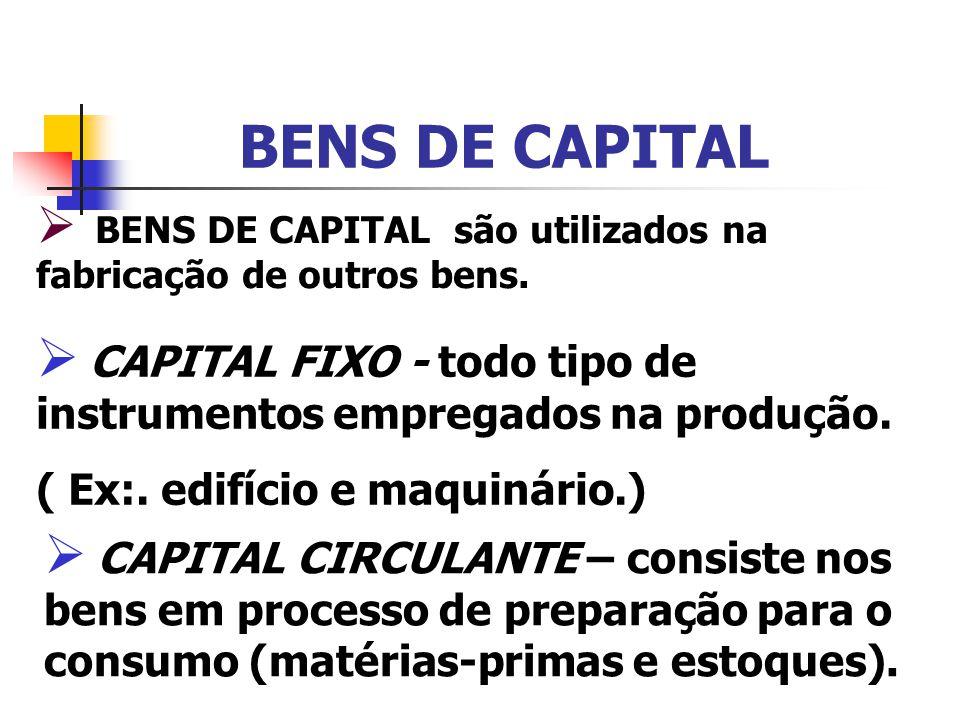 BENS DE CAPITAL BENS DE CAPITAL são utilizados na fabricação de outros bens. CAPITAL CIRCULANTE – consiste nos bens em processo de preparação para o c