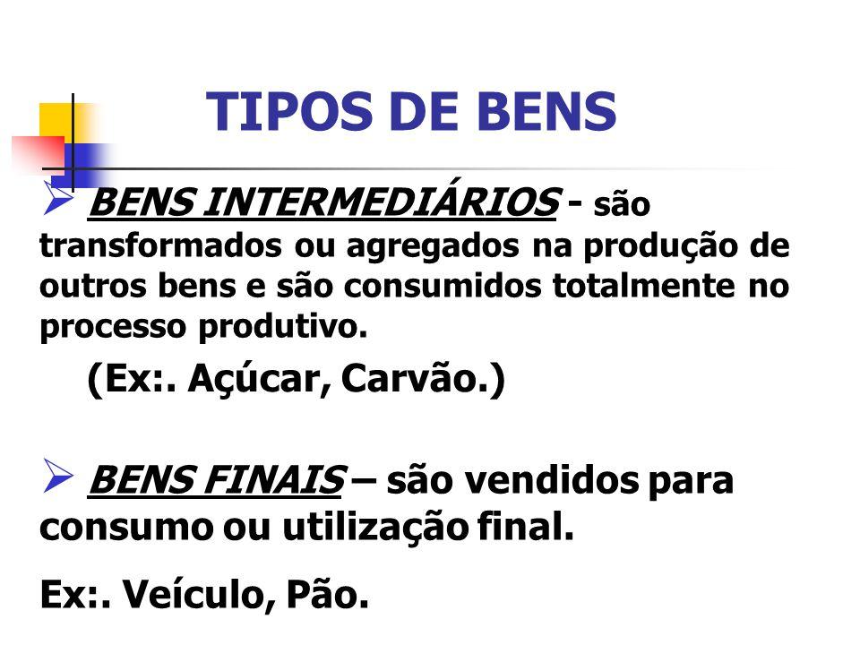 TIPOS DE BENS BENS INTERMEDIÁRIOS - são transformados ou agregados na produção de outros bens e são consumidos totalmente no processo produtivo. BENS