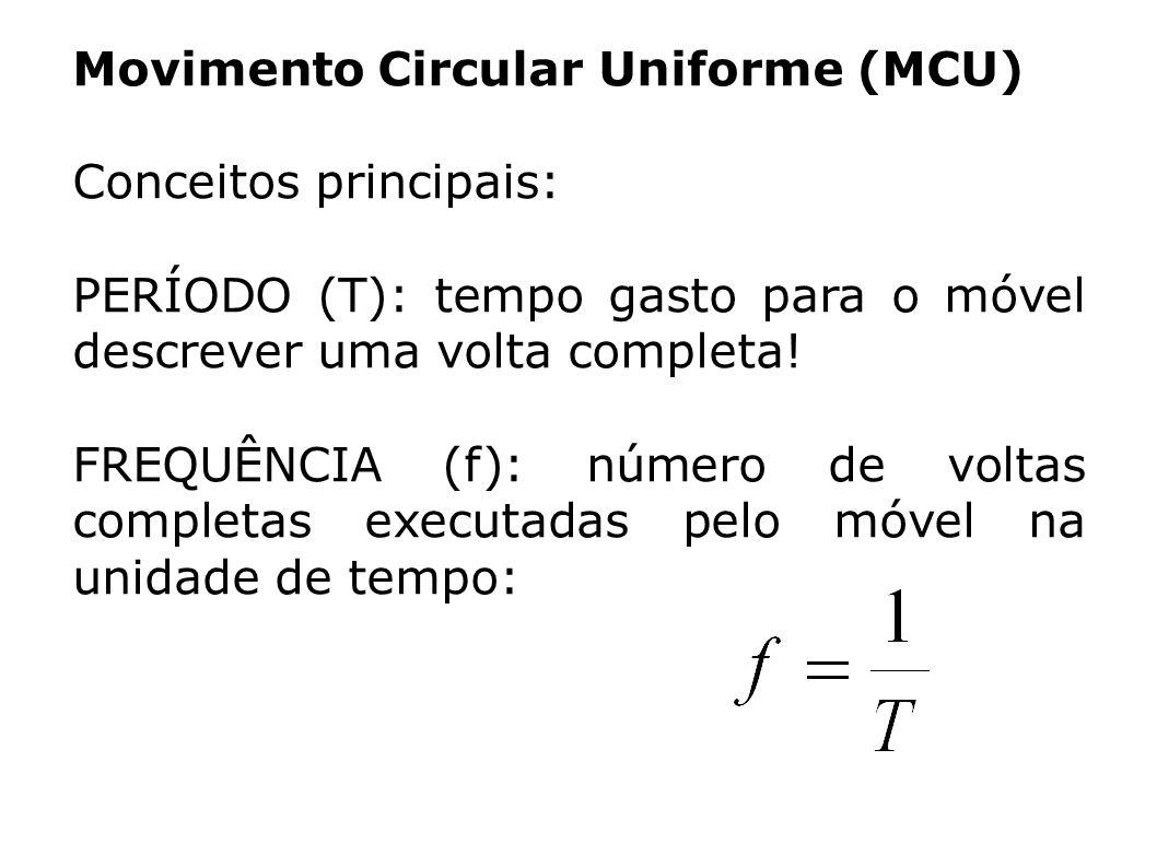 Movimento Circular Uniforme (MCU) Conceitos principais: PERÍODO (T): tempo gasto para o móvel descrever uma volta completa! FREQUÊNCIA (f): número de