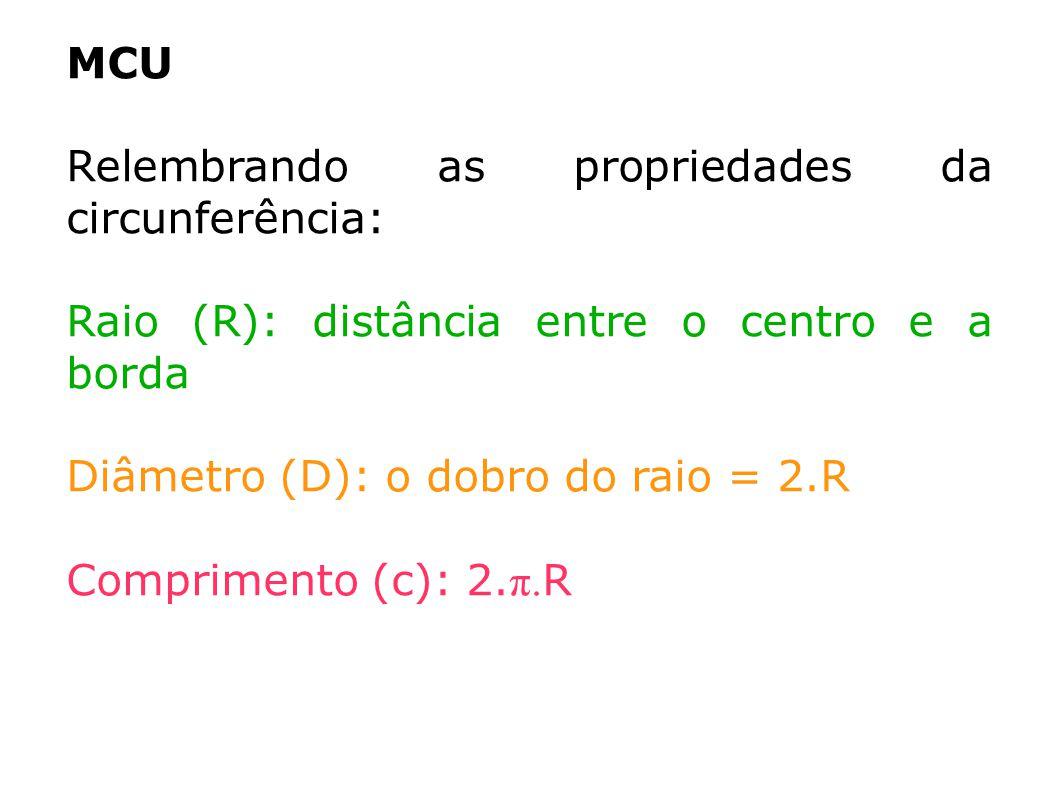 MCU Relembrando as propriedades da circunferência: Raio (R): distância entre o centro e a borda Diâmetro (D): o dobro do raio = 2.R Comprimento (c): 2