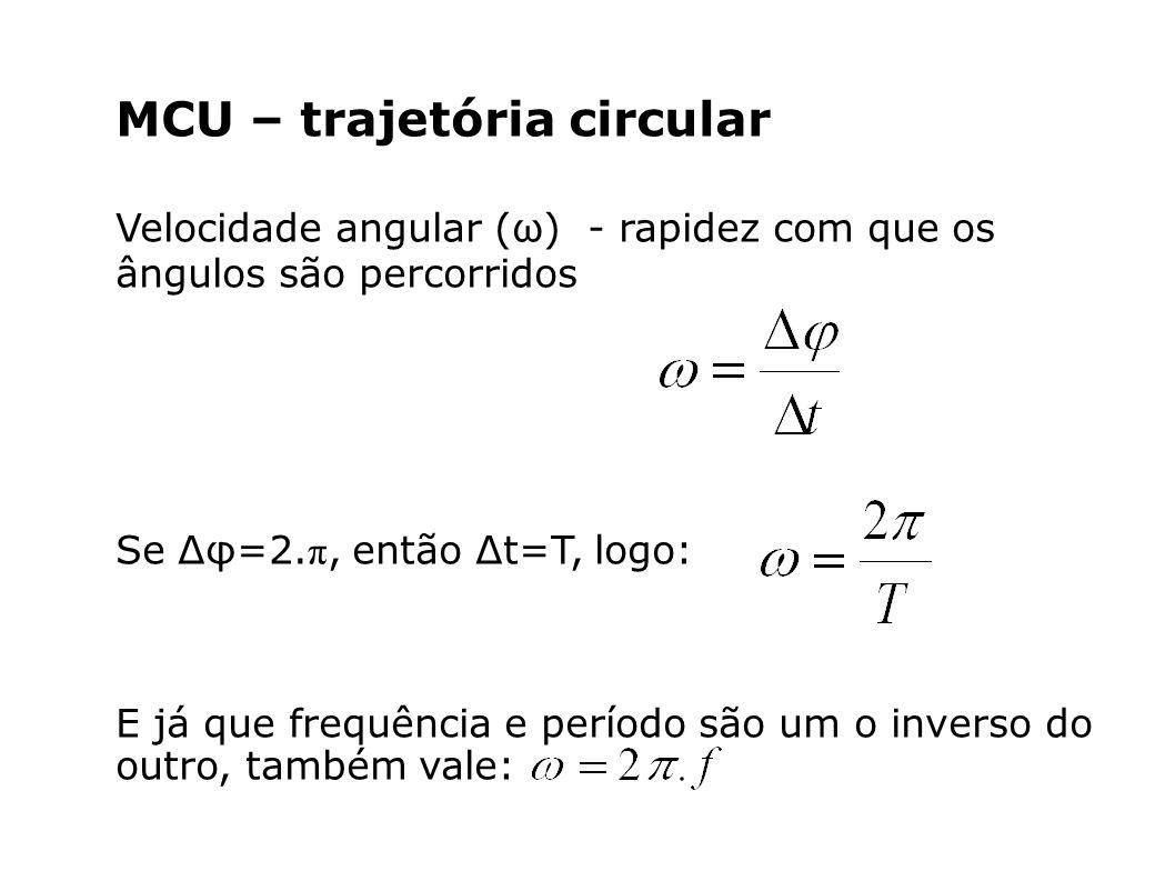 MCU – trajetória circular Velocidade angular (ω) - rapidez com que os ângulos são percorridos Se Δφ=2. π, então Δt=T, logo: E já que frequência e perí