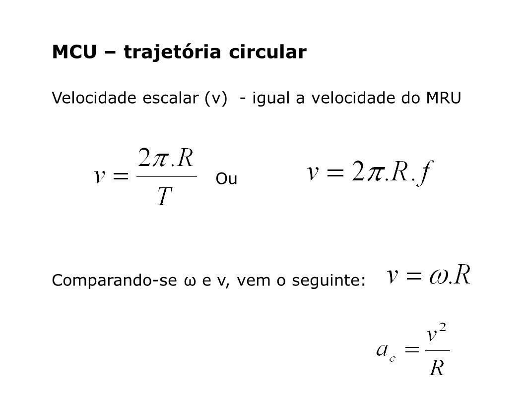 MCU – trajetória circular Velocidade escalar (v) - igual a velocidade do MRU Ou Comparando-se ω e v, vem o seguinte: