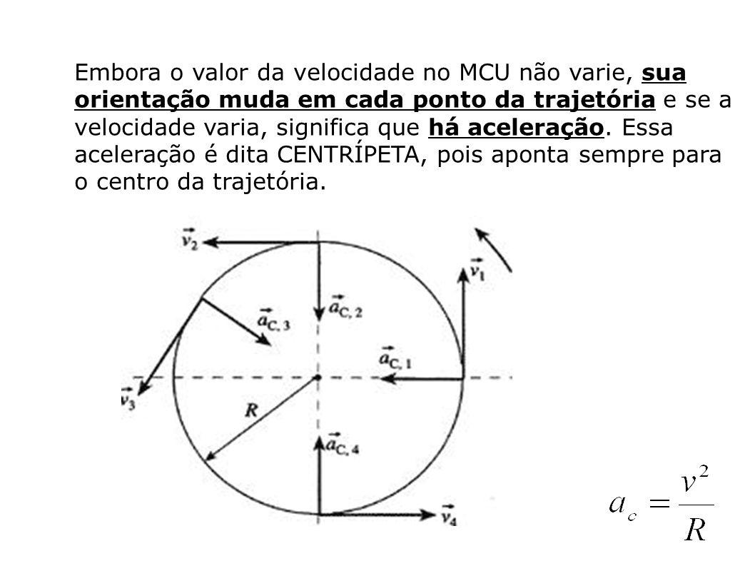Embora o valor da velocidade no MCU não varie, sua orientação muda em cada ponto da trajetória e se a velocidade varia, significa que há aceleração. E