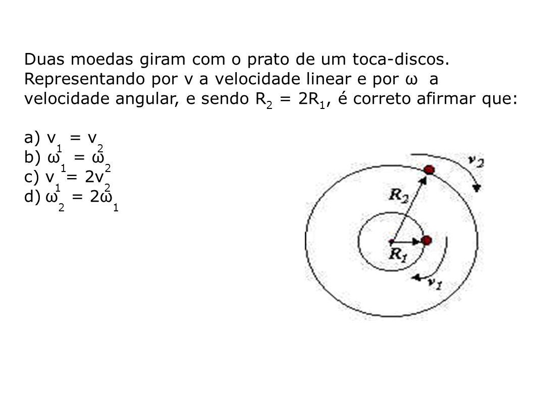 Duas moedas giram com o prato de um toca-discos. Representando por v a velocidade linear e por ω a velocidade angular, e sendo R 2 = 2R 1, é correto a
