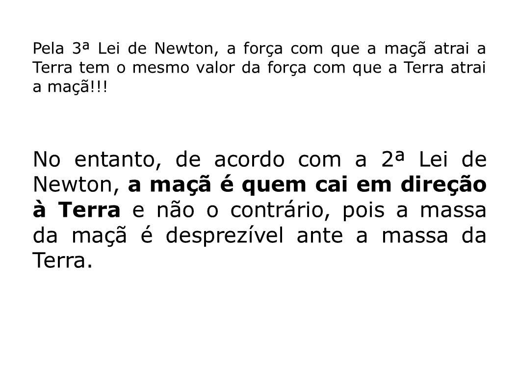 Pela 3ª Lei de Newton, a força com que a maçã atrai a Terra tem o mesmo valor da força com que a Terra atrai a maçã!!! No entanto, de acordo com a 2ª