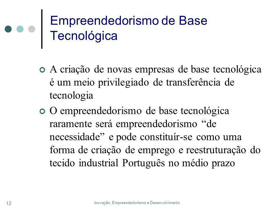 Inovação, Empreendedorismo e Desenvolvimento 12 Empreendedorismo de Base Tecnológica A criação de novas empresas de base tecnológica é um meio privilegiado de transferência de tecnologia O empreendedorismo de base tecnológica raramente será empreendedorismo de necessidade e pode constituír-se como uma forma de criação de emprego e reestruturação do tecido industrial Português no médio prazo