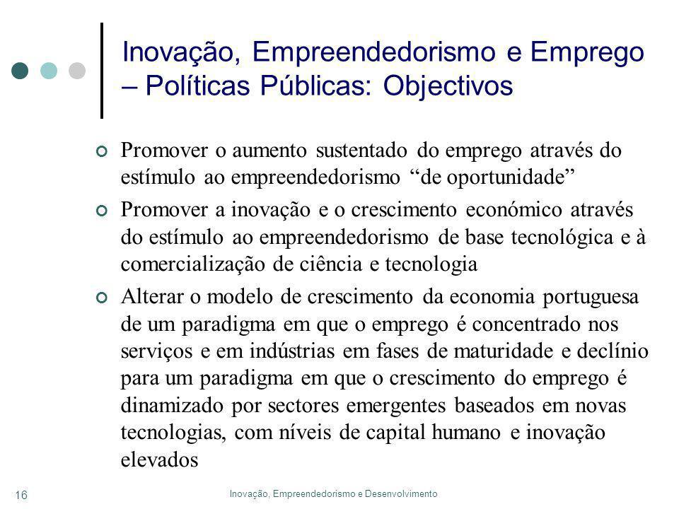 Inovação, Empreendedorismo e Desenvolvimento 16 Inovação, Empreendedorismo e Emprego – Políticas Públicas: Objectivos Promover o aumento sustentado do emprego através do estímulo ao empreendedorismo de oportunidade Promover a inovação e o crescimento económico através do estímulo ao empreendedorismo de base tecnológica e à comercialização de ciência e tecnologia Alterar o modelo de crescimento da economia portuguesa de um paradigma em que o emprego é concentrado nos serviços e em indústrias em fases de maturidade e declínio para um paradigma em que o crescimento do emprego é dinamizado por sectores emergentes baseados em novas tecnologias, com níveis de capital humano e inovação elevados
