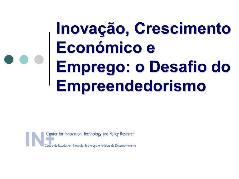 Inovação, Crescimento Económico e Emprego: o Desafio do Empreendedorismo