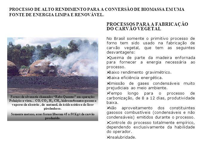 PROCESSOS PARA A FABRICAÇÃO DO CARVÃO VEGETAL No Brasil somente o primitivo processo de forno tem sido usado na fabricação de carvão vegetal, que tem