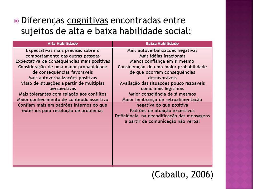 Diferenças cognitivas encontradas entre sujeitos de alta e baixa habilidade social: (Caballo, 2006)