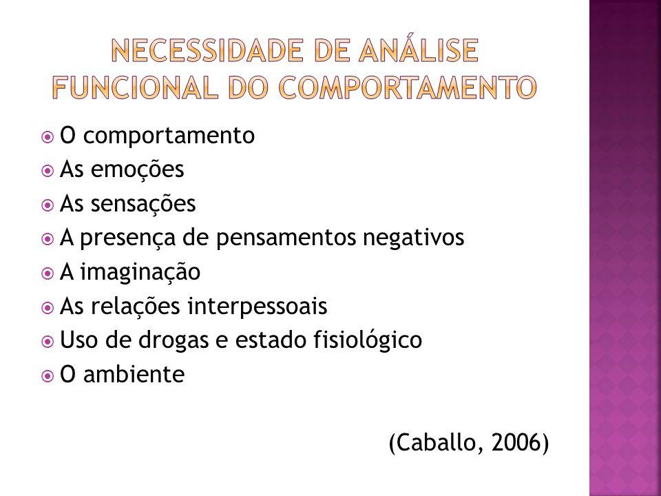O comportamento As emoções As sensações A presença de pensamentos negativos A imaginação As relações interpessoais Uso de drogas e estado fisiológico O ambiente (Caballo, 2006)