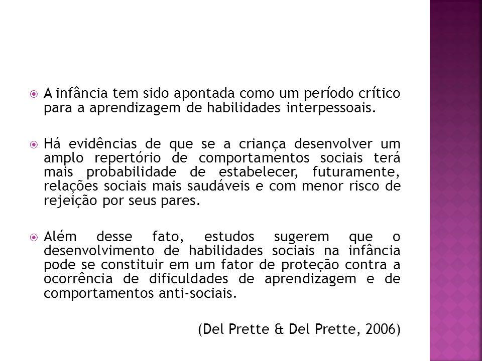5 – O indivíduo não sabe discriminar adequadamente as situações nas quais determinada resposta provavelmente seja efetiva.