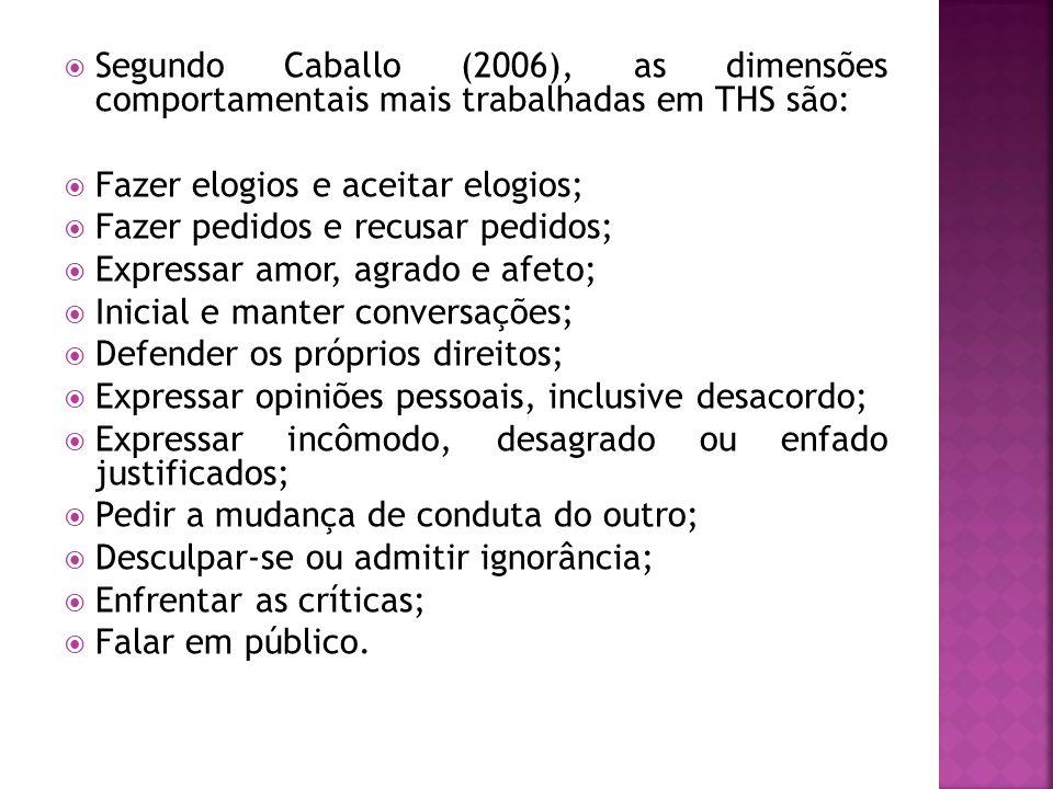 Segundo Caballo (2006), as dimensões comportamentais mais trabalhadas em THS são: Fazer elogios e aceitar elogios; Fazer pedidos e recusar pedidos; Expressar amor, agrado e afeto; Inicial e manter conversações; Defender os próprios direitos; Expressar opiniões pessoais, inclusive desacordo; Expressar incômodo, desagrado ou enfado justificados; Pedir a mudança de conduta do outro; Desculpar-se ou admitir ignorância; Enfrentar as críticas; Falar em público.